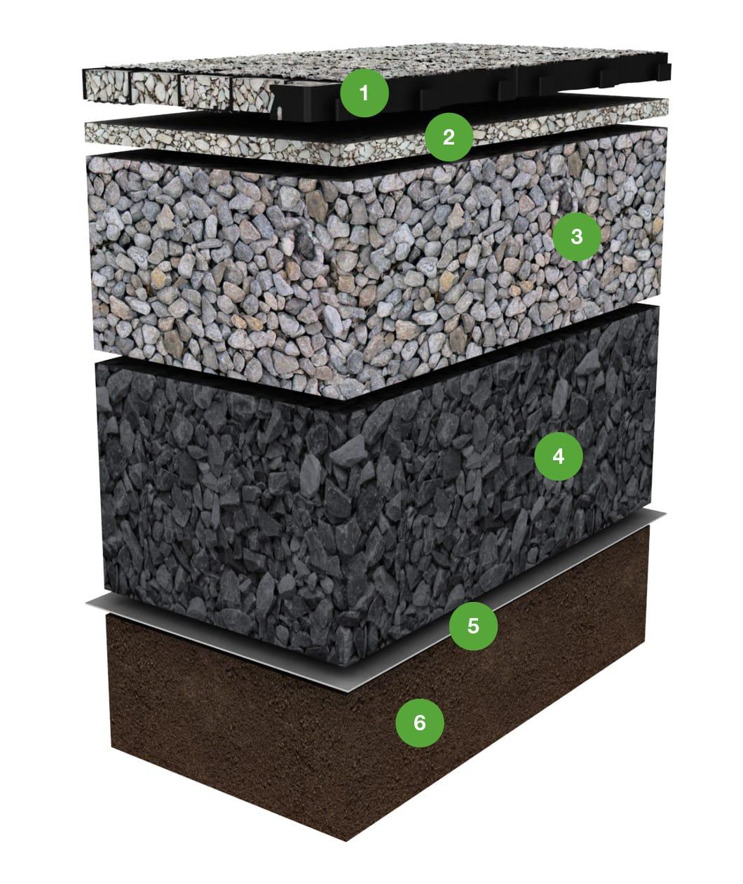 Base ECORASTER Mineral